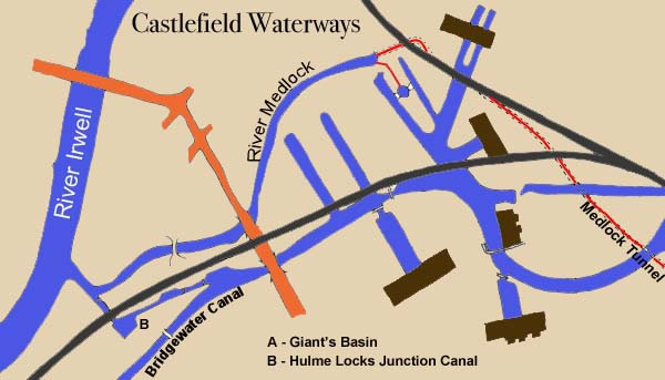 Castlefield Waterways